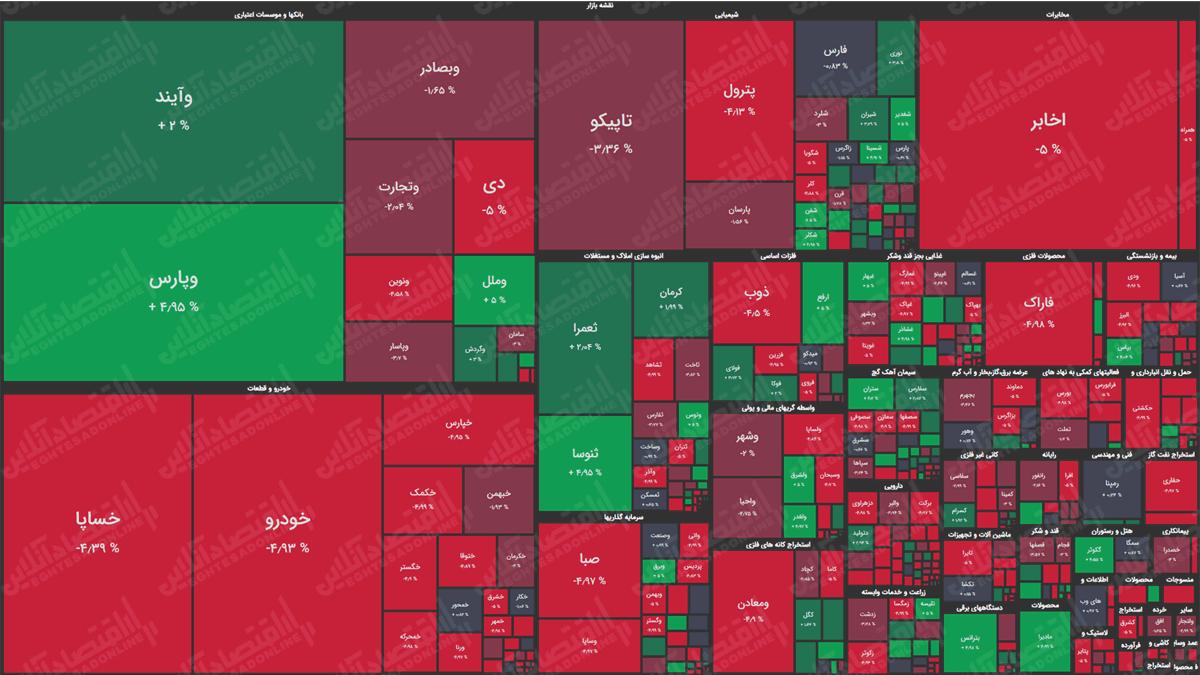 نقشه بازار-990527