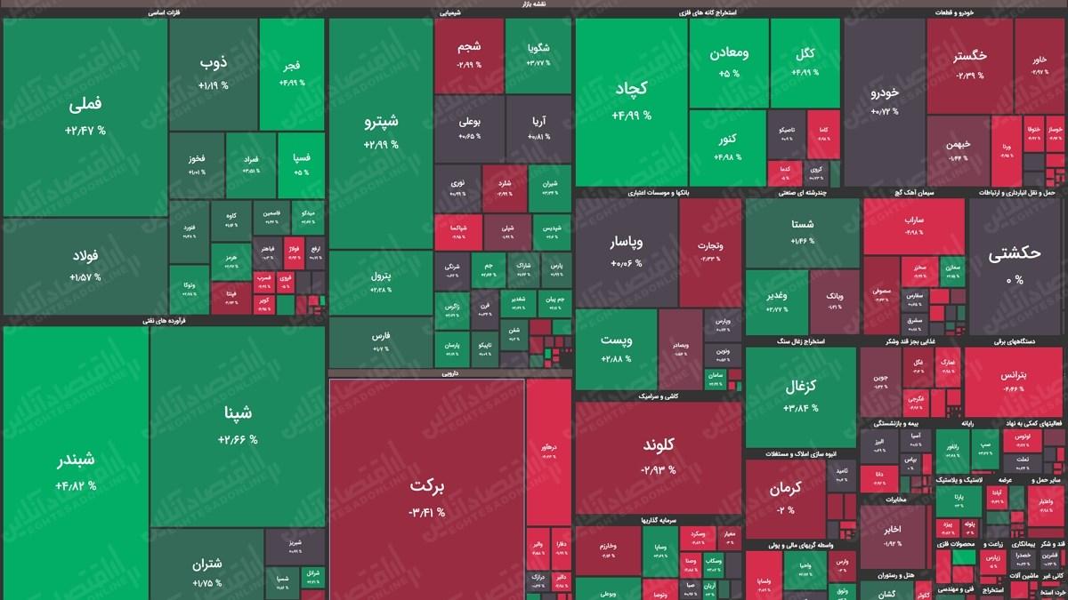 نقشه بازار25.02.1400