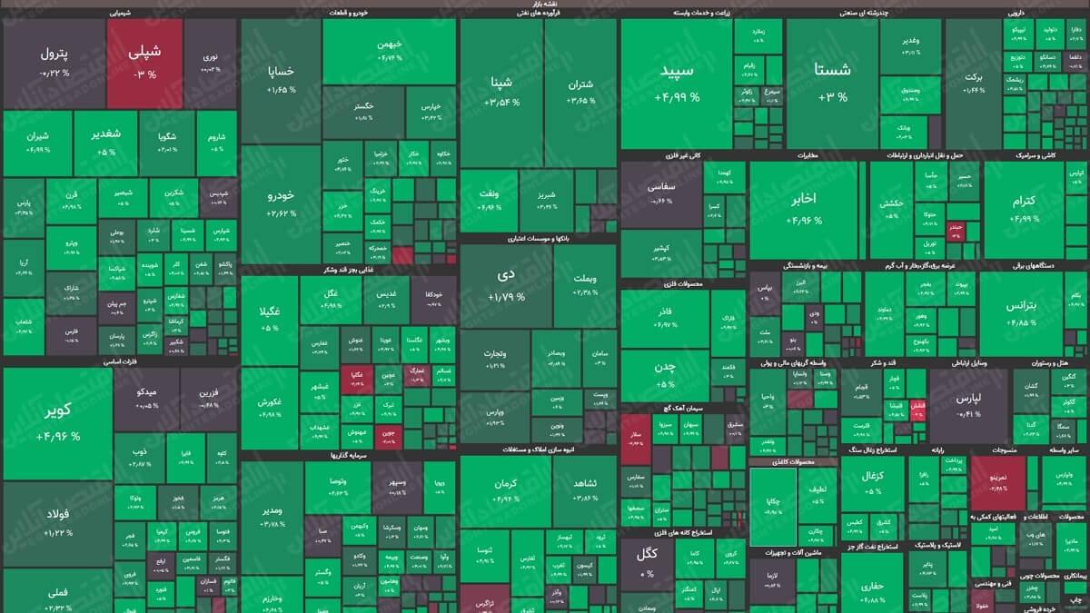 نقشه بازار02.06.1400