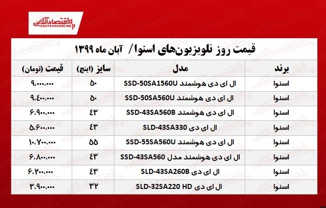 قیمت جدید تلویزیون اسنوا