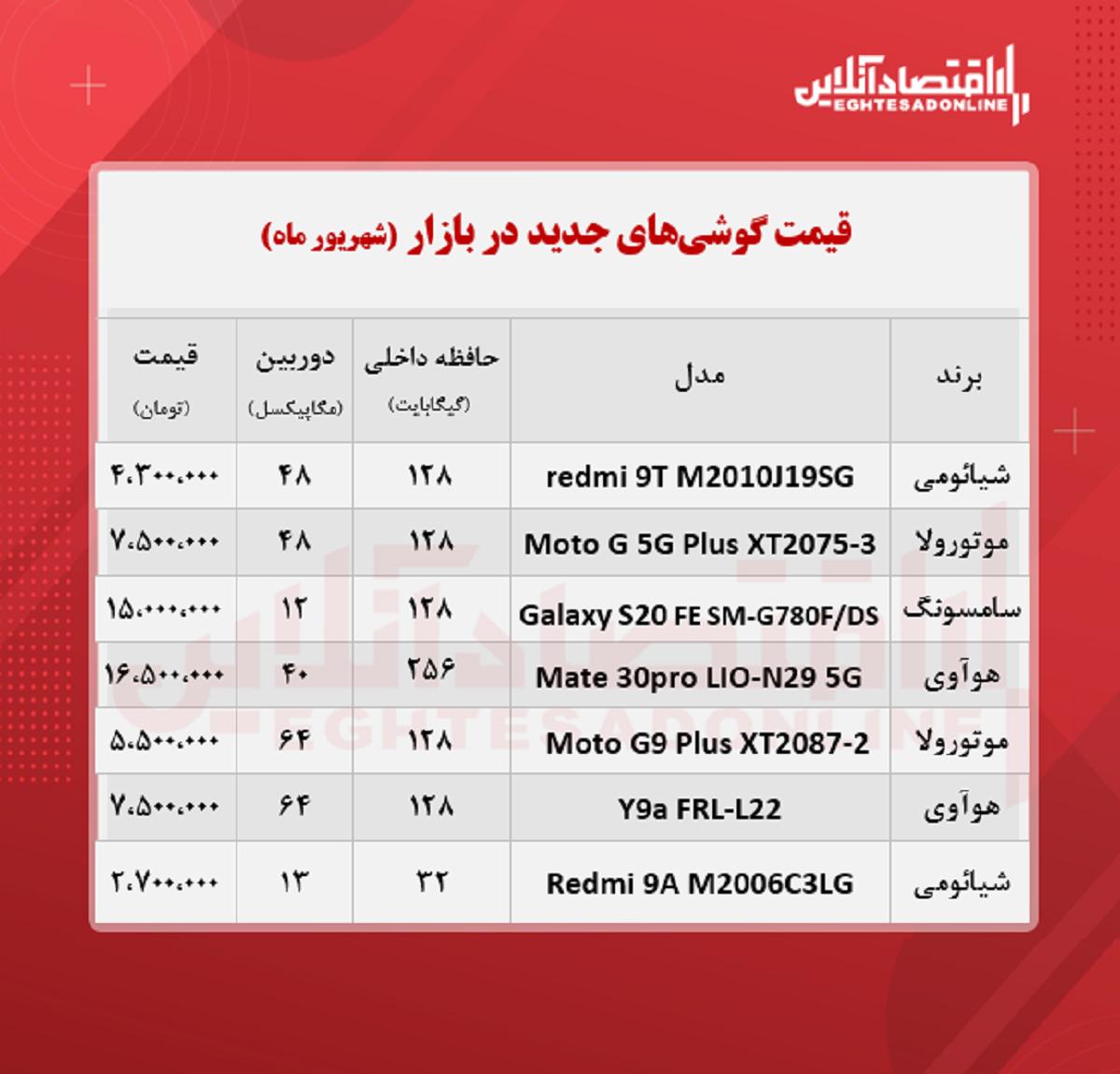 قیمت گوشی های جدید در بازار / ۱۵شهریور