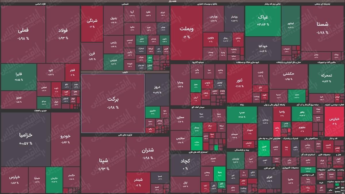 نقشه بازار18.01.1400