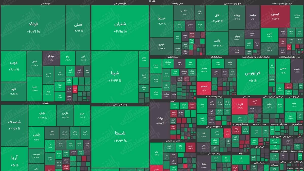 نقشه بازار20.05.1400