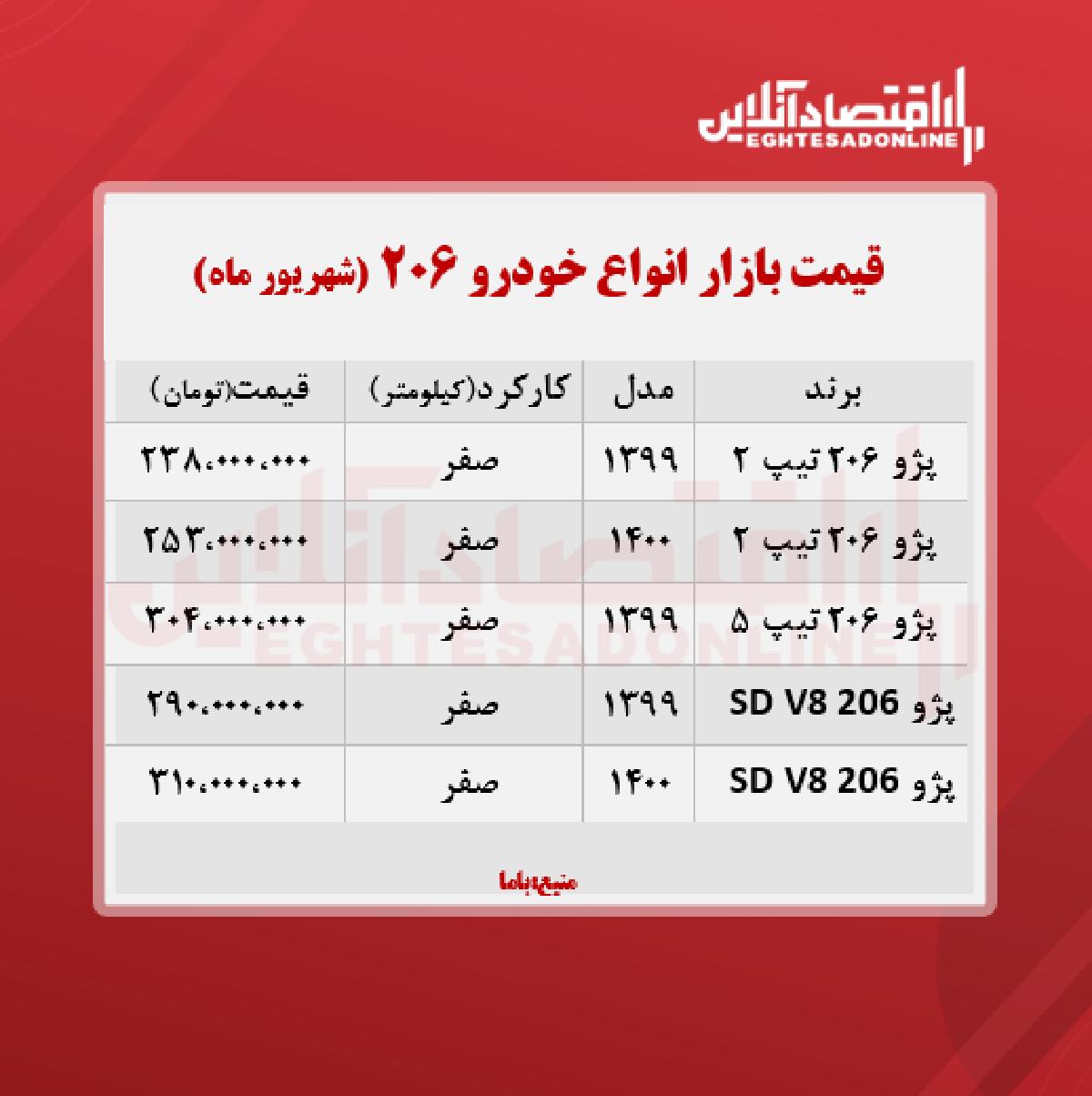 قیمت+انواع+۲۰۶+در+تهران