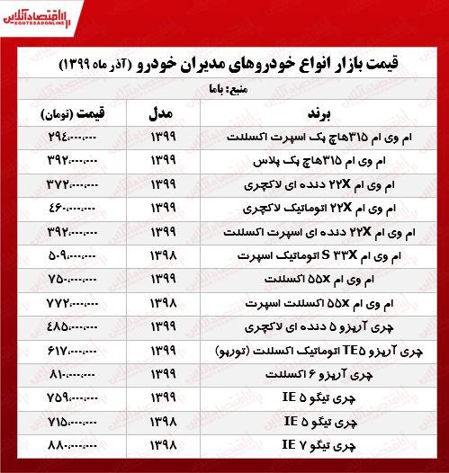 قیمت خودروهای مدیران خودرو