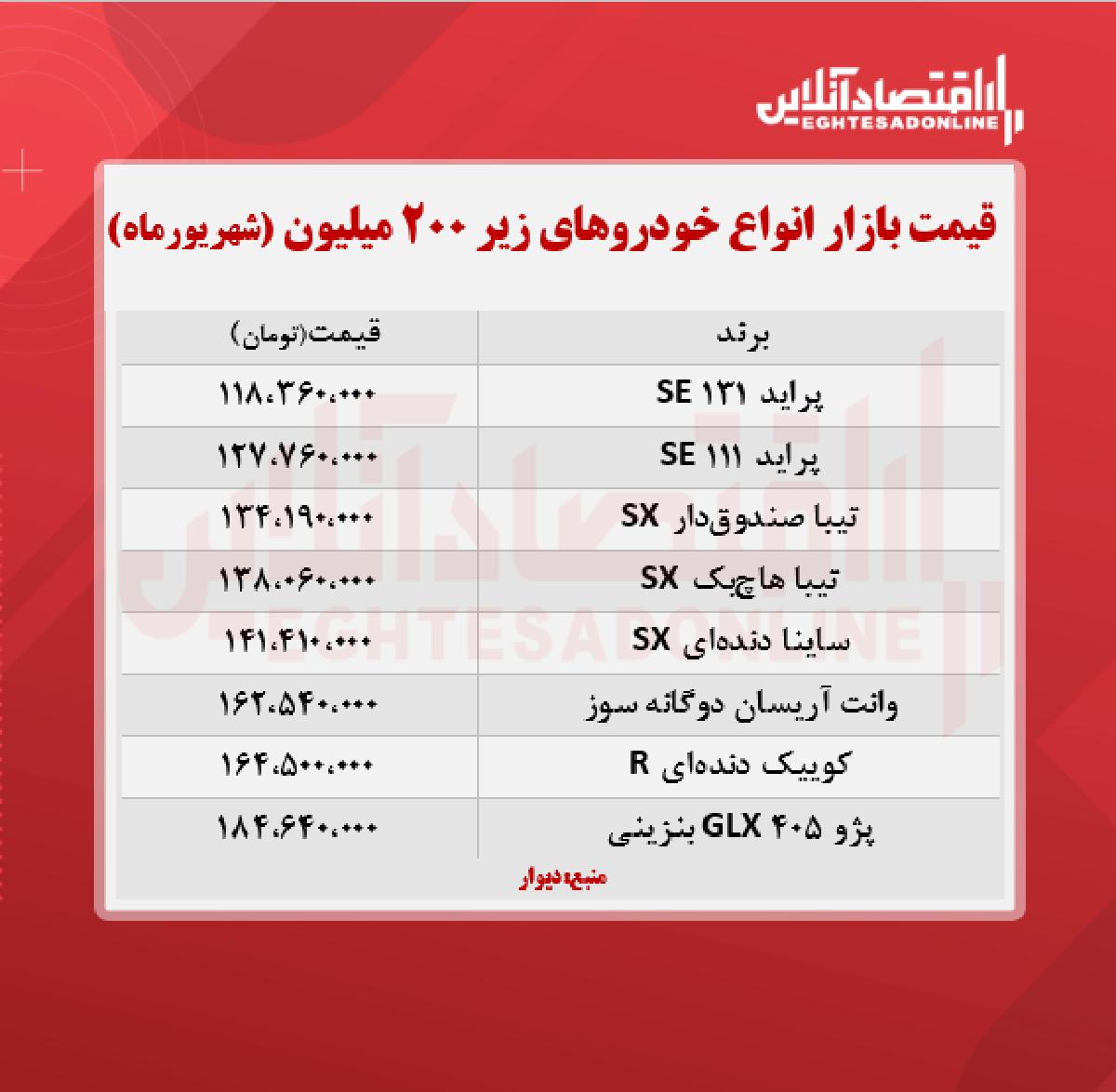 قیمت روز خودروهای زیر ۲۰۰ میلیون