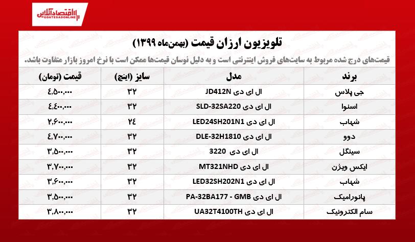 تلویزیون ارزان قیمت