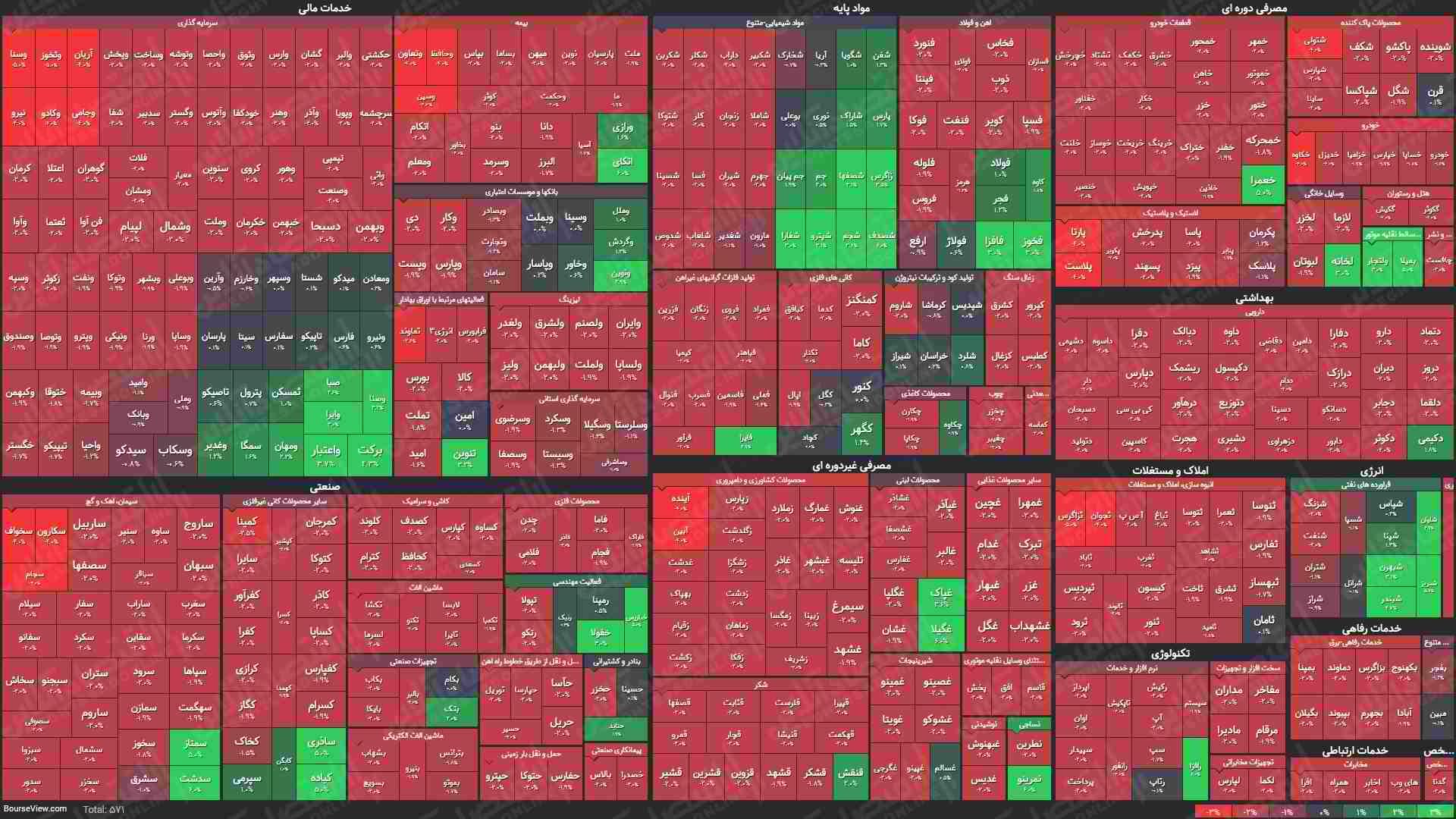نقشه بازار 99.12.17 L!