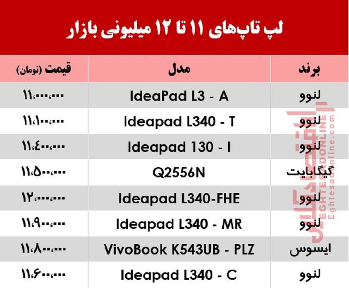 12 میلیونی لپ تاپ