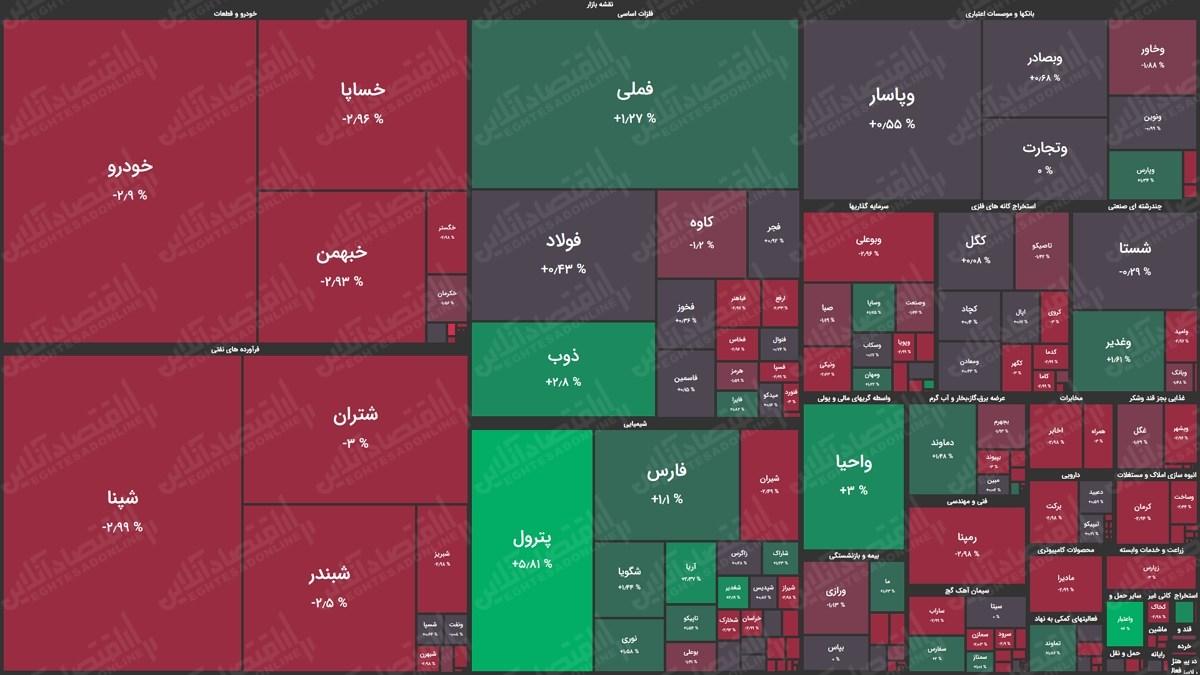 نقشه بازار20.02.1400
