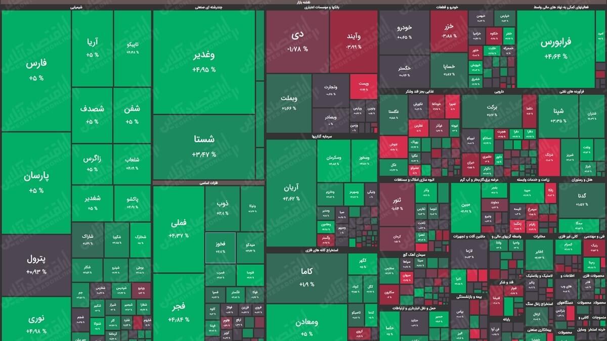 نقشه بازار13.05.1400