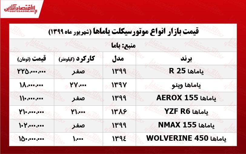 قیمت موتورسیکلت یاماها