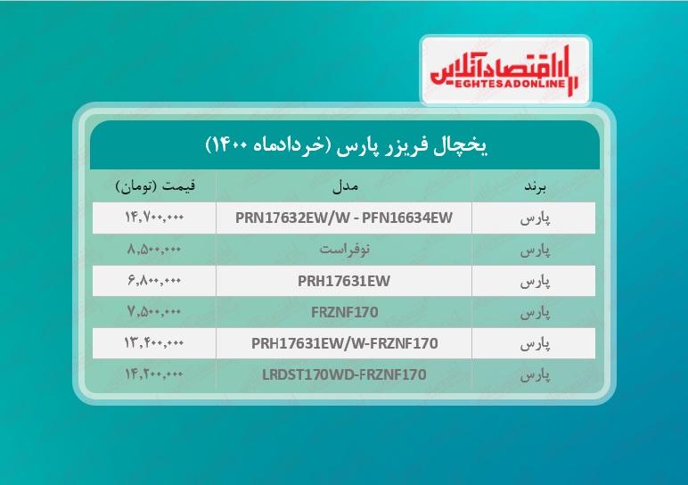 قیمت یخچال فریزر پارس / ۱ خردادماه