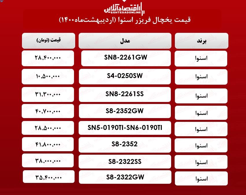 قیمت یخچال فریزر اسنوا /۲۱اردیبهشت ماه