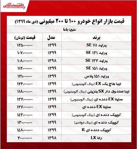 قیمت خودروهای 100 تا 200 میلیونی