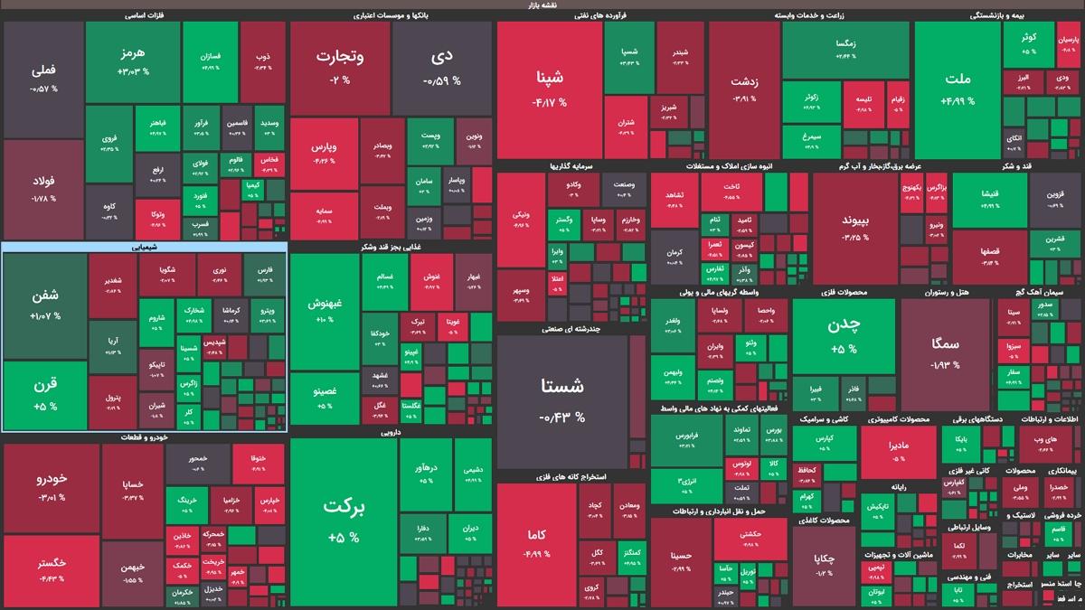 نقشه بازار30.09.99