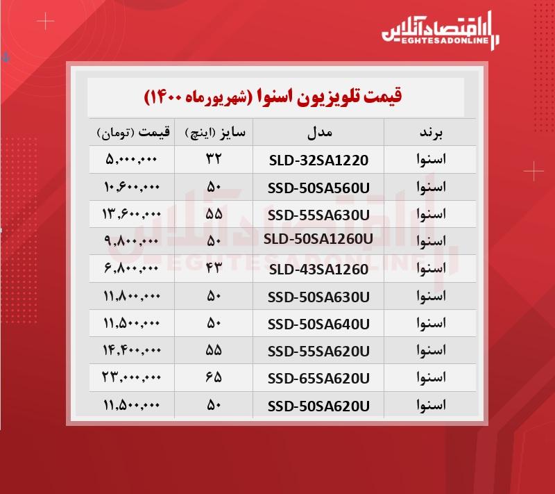 قیمت جدید تلویزیون اسنوا /۴شهریورماه