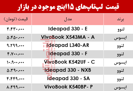 لپ تاپ 15