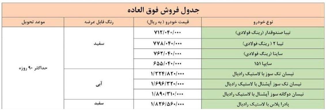 ثبت نام خودرو سایپا (۹۹/۷/۲۳)