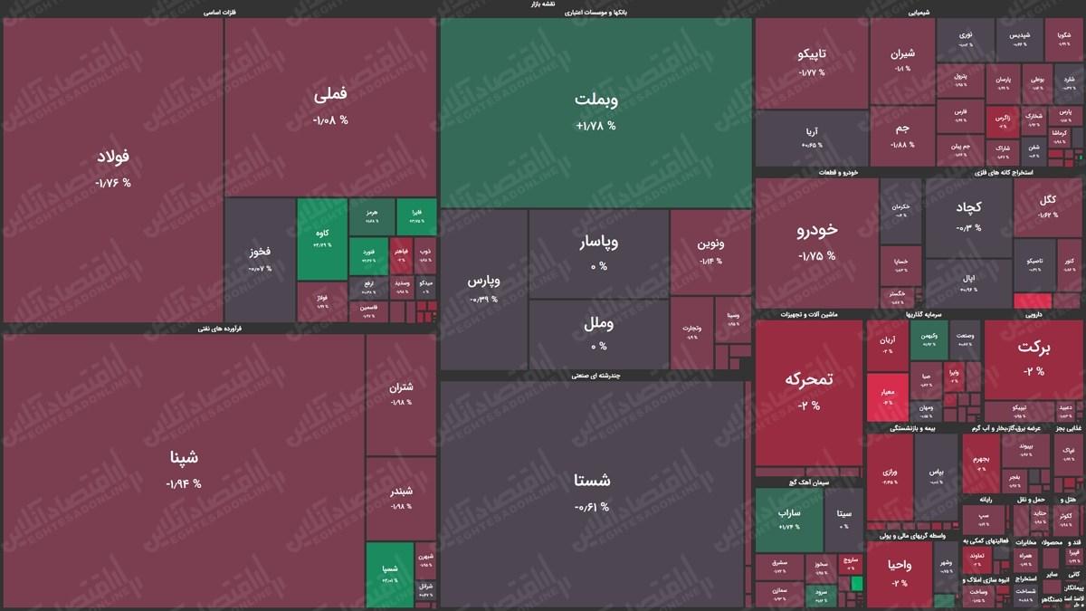 نقشه بازار30.01.1400