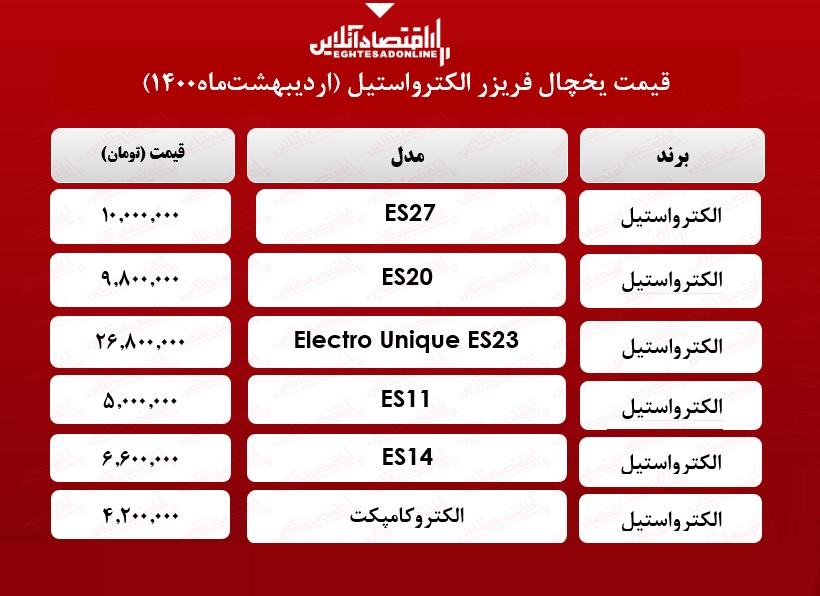 قیمت یخچال فریزر الکترواستیل /۲۱اردیبهشت ماه