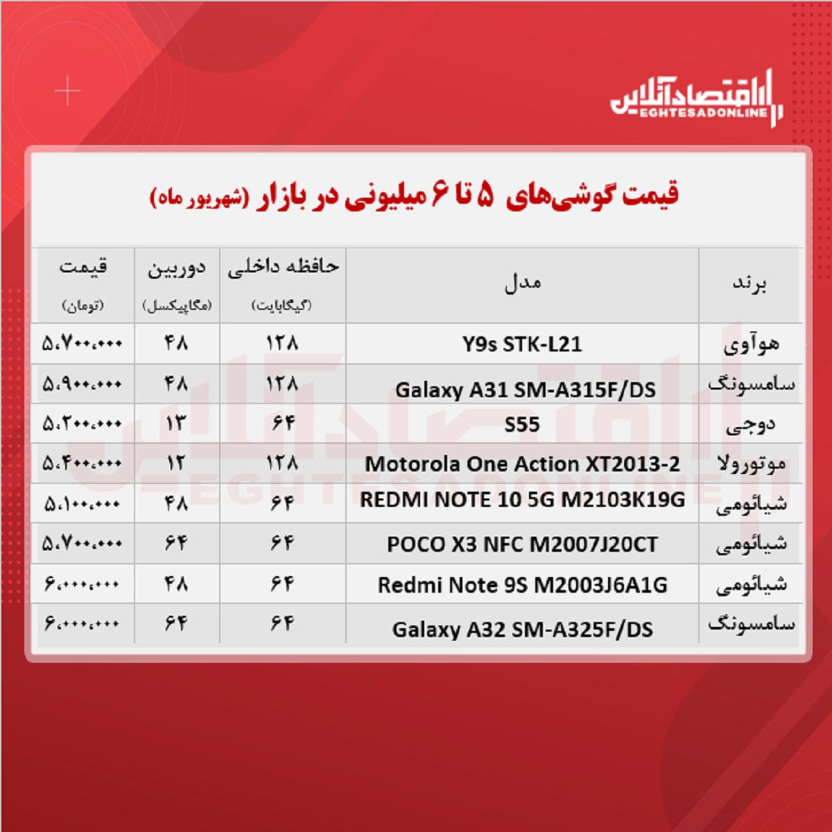 قیمت گوشی (محدوده ۶ میلیون تومان)