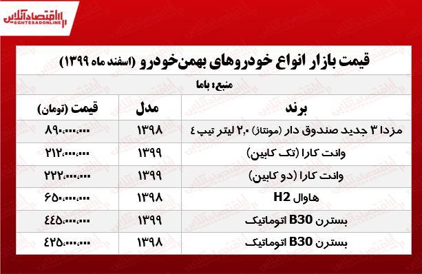 قیمت خودروهای بهمن موتور