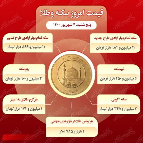 WhatsApp Image 2021-08-26 at 12.01.45