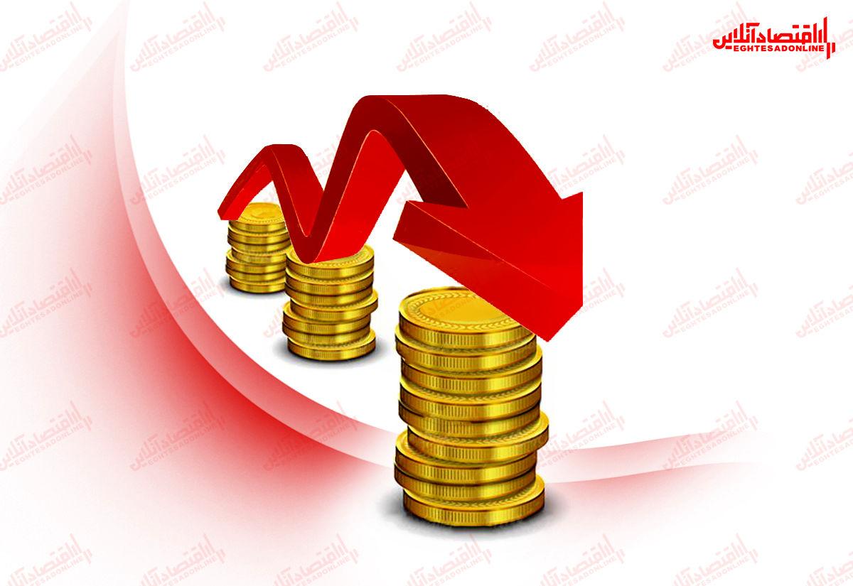 ۱.۲ میلیون تومان؛ کاهش قیمت سکه