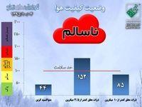 هوای تهران در وضعیت هشدار است