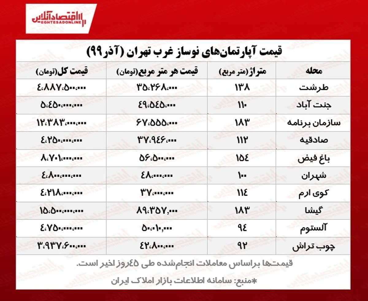 قیمت آپارتمان نوساز در غرب تهران