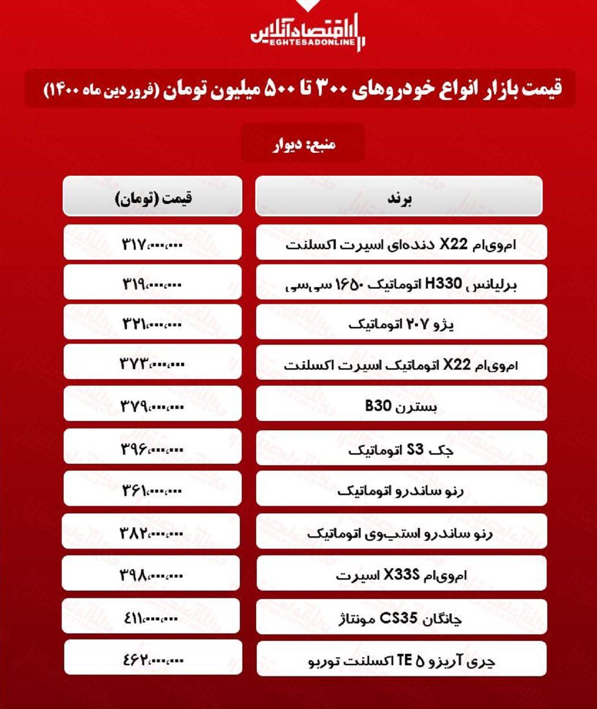 قیمت خودروهای ۳۰۰ تا ۵۰۰ میلیون تومانی بازار تهران + جدول