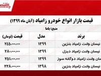 قیمت زامیاد بنزینی چند؟ +جدول