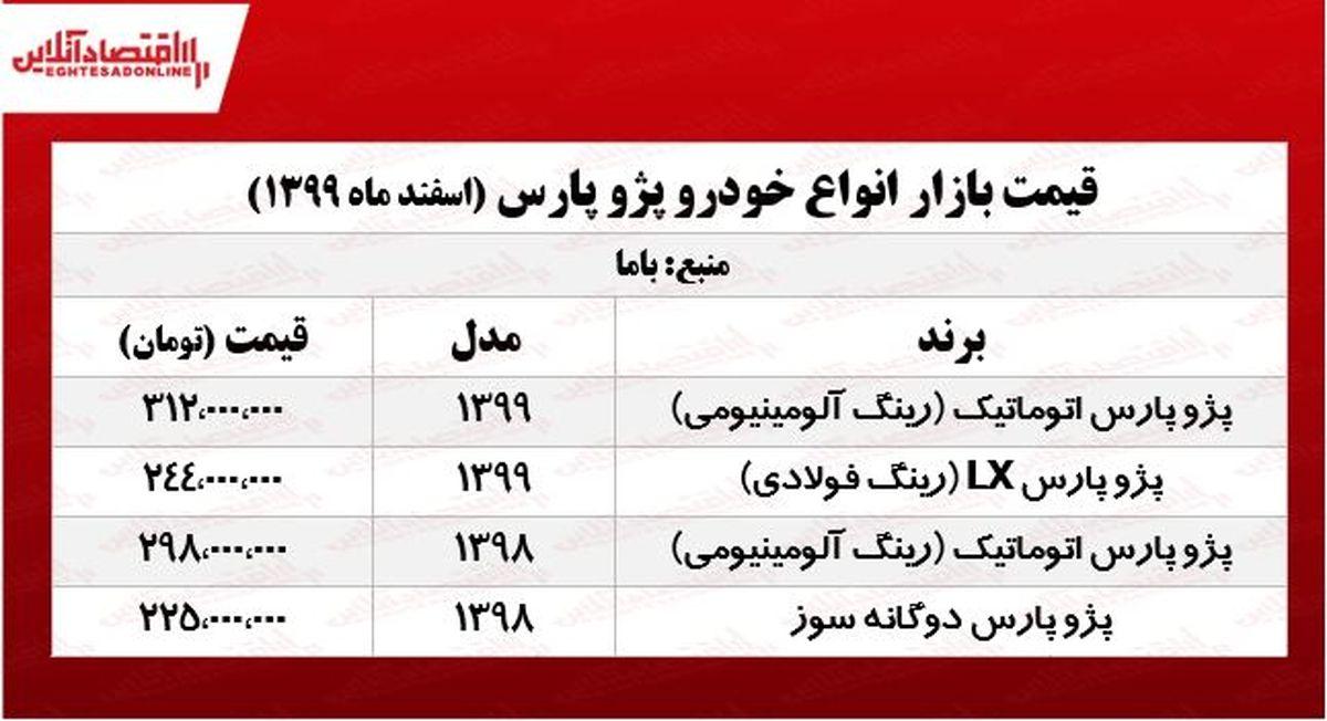 قیمت پژو پارس در تهران +جدول