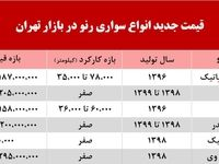 قیمت رنو در بازار تهران +جدول