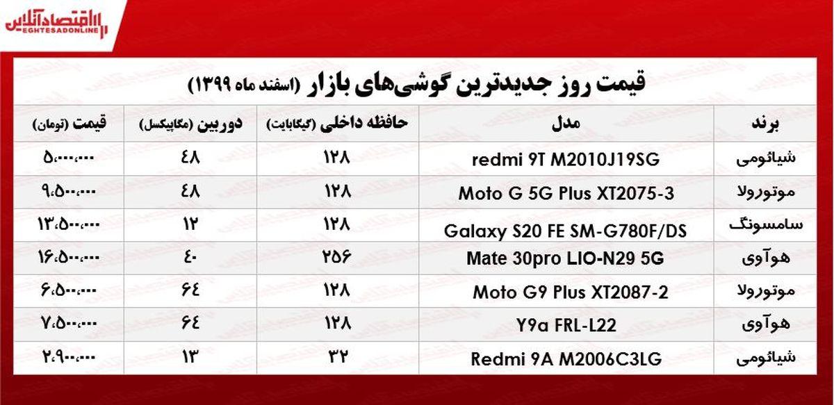قیمت گوشیهای جدید در بازار/ ۱۳اسفند۹۹