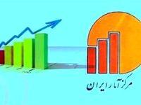 کرمانشاه همچنان در رتبه اول بیکاری کشور