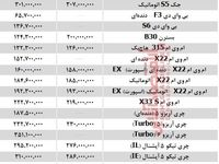 قیمت روز خودروهای چینی در بازار تهران + جدول