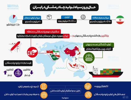 حال و روز سیاه تولید چادرمشکی در ایران +اینفوگرافیک