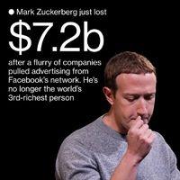 رسوایی بزرگ برای فیسبوک/ مارک زاکربرگ بیش از 7میلیارد دلار ضرر کرد