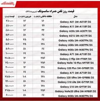 انواع موبایل سامسونگ چند؟ +جدول