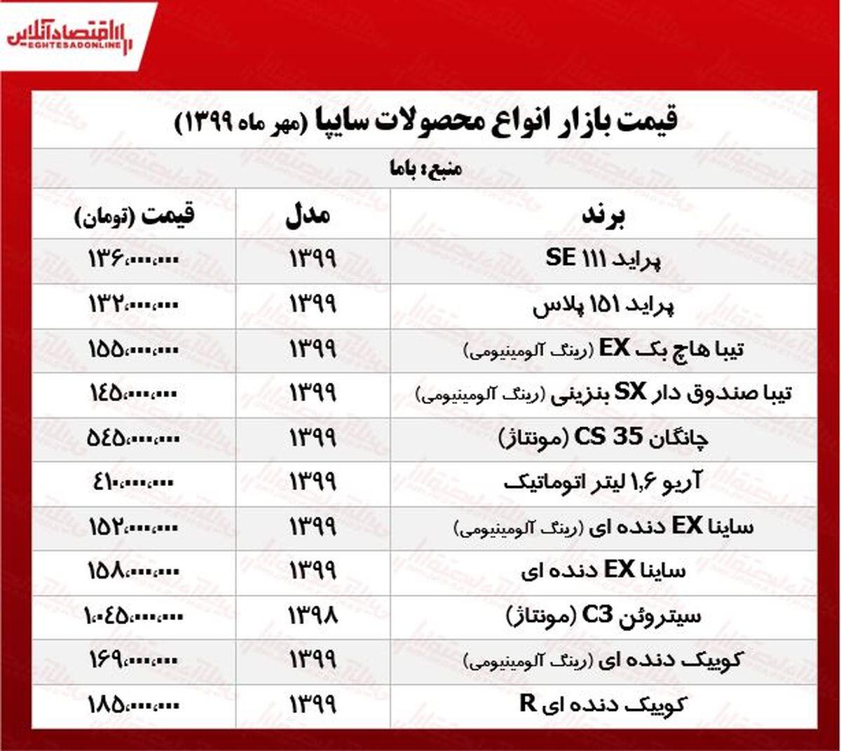 جدیدترین قیمت محصولات سایپا +جدول