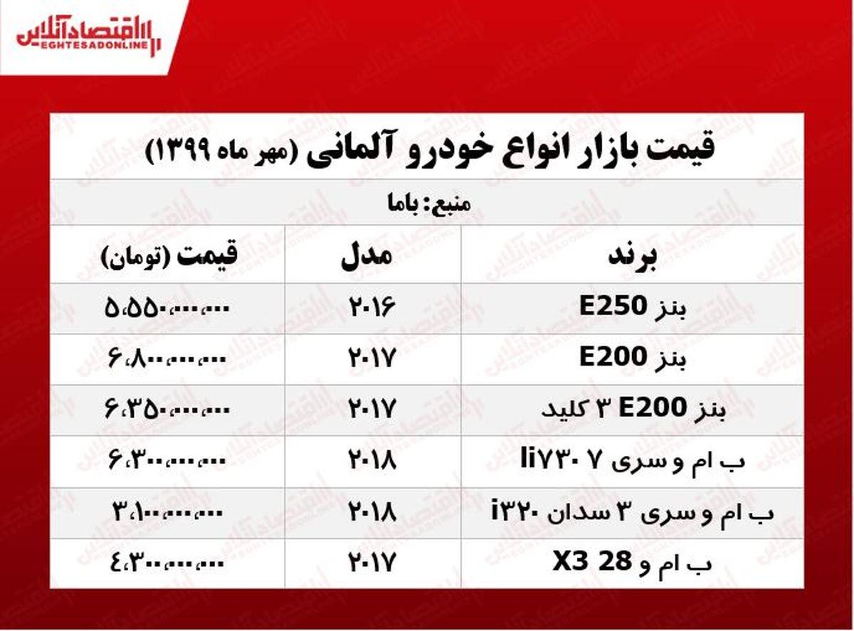 قیمت روز خودروهای آلمانی +جدول