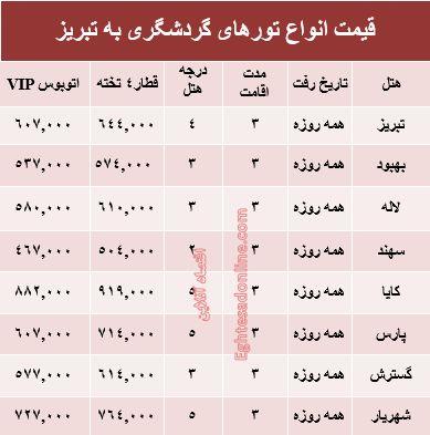 مظنه سفر زمینی به تبریز؟ +جدول