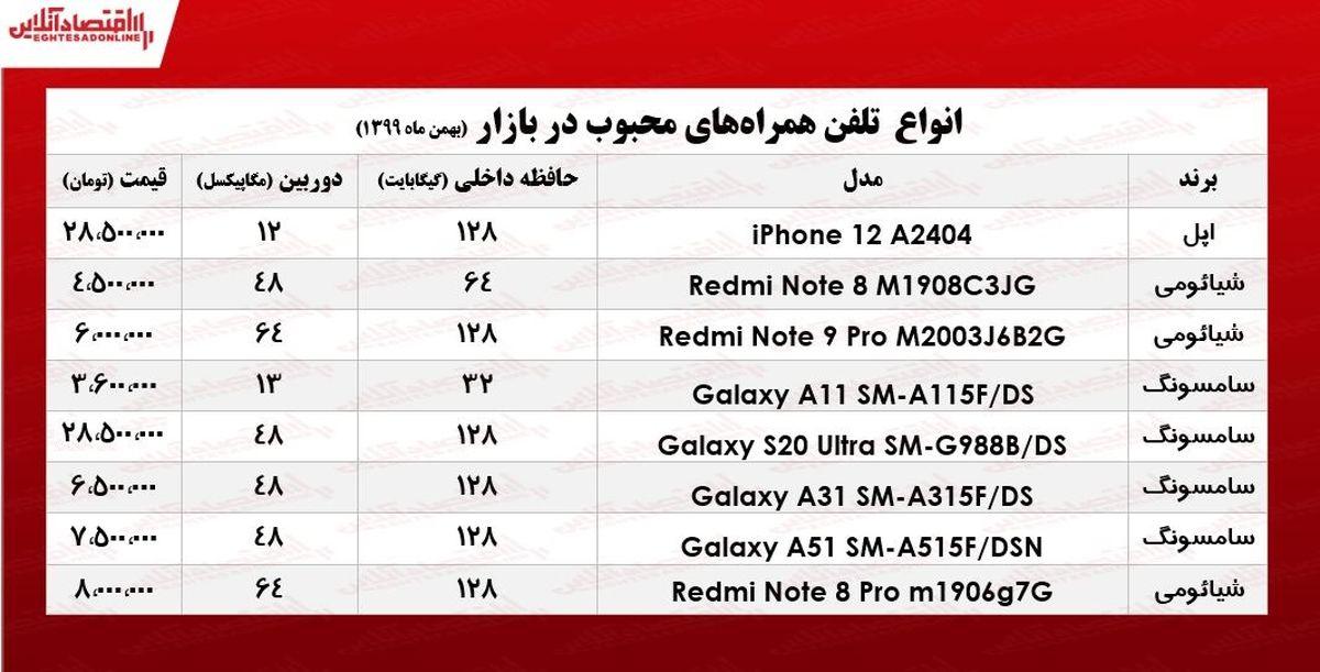 قیمت گوشیهای محبوب/ ۲۴بهمن ۹۹
