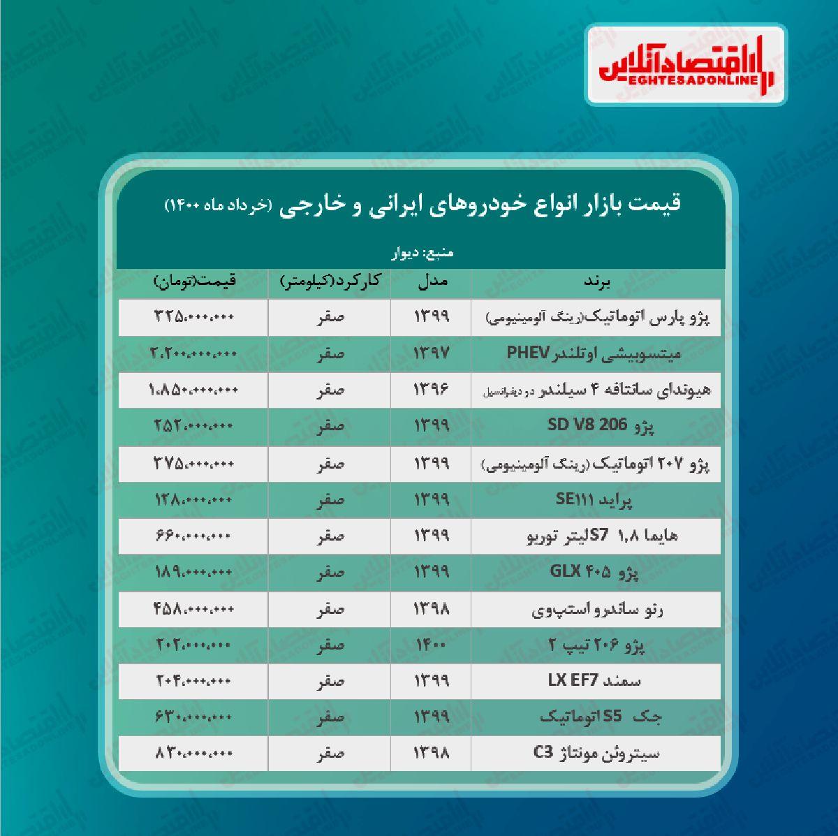 قیمت خودرو ۱۴۰۰/۳/۴
