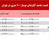 قیمت جدید آپارتمان نوساز 100 متری در تهران +جدول