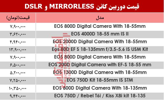 قیمت دوربینهای عکاسی کاننDSLR MIRRORLESS؟ +جدول