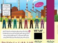 افزایش ۶.۵ برابری اشتغال در دولت روحانی نسبت به دولت احمدینژاد +اینفوگرافیک