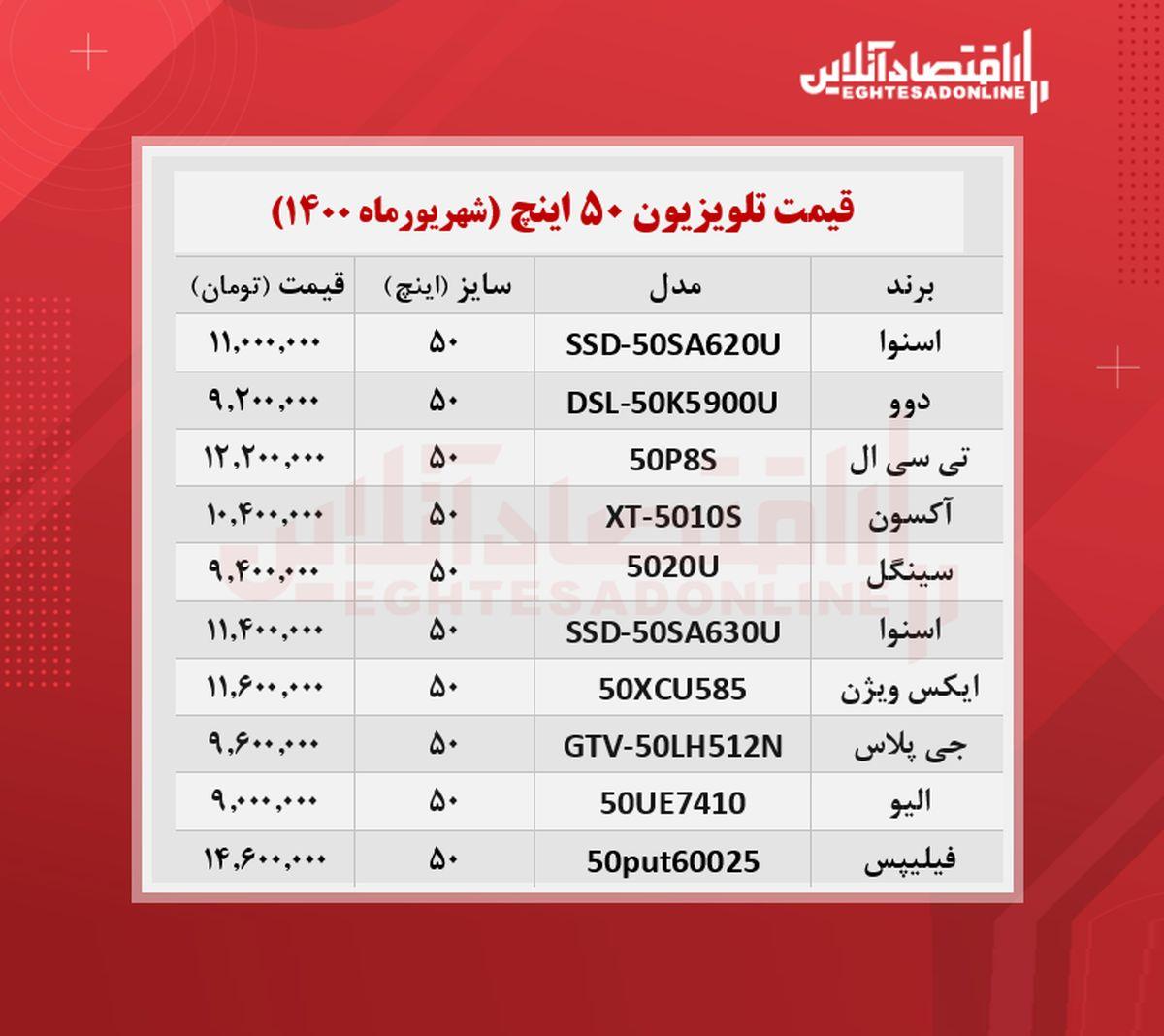 قیمت تلویزیون ۵۰اینچ / ۶شهریورماه